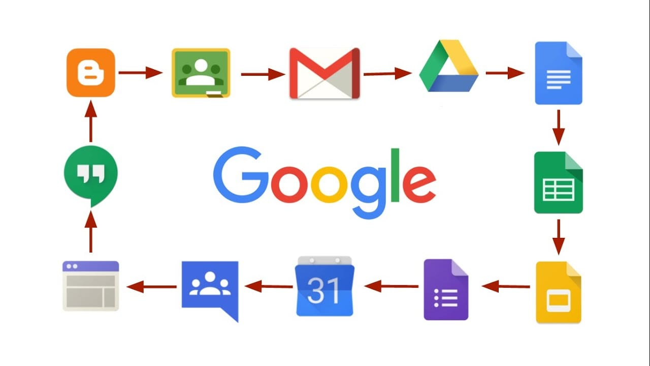 Google Apps, Google Suite